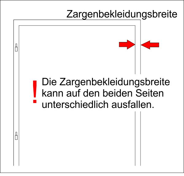 tl_files/cto_layout/img/Zargenbekleidung.jpg